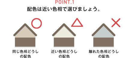 POINT.1 配色は近い色相で選びましょう。