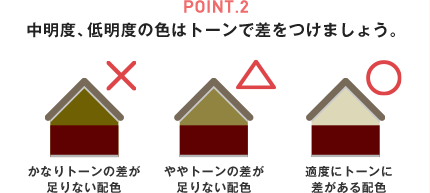 POINT.2 中明度、低明度の色はトーンで差をつけましょう。