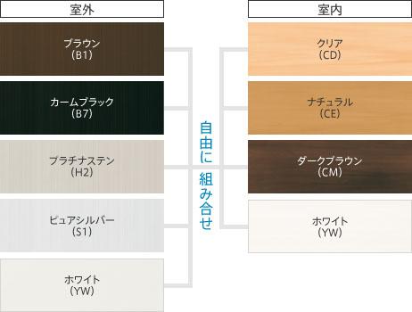 色 ykk サッシ YKKの窓の種類や枠の色と選び方!リフォーム費用や事例と掃除のしやすさも