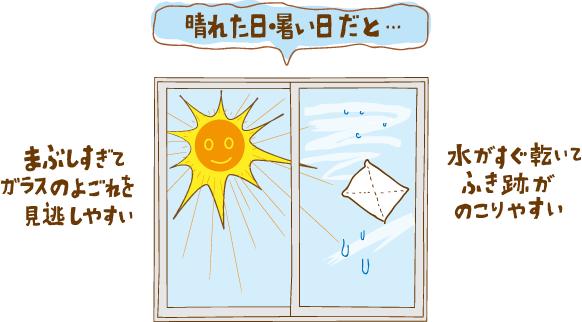 [晴れた日・暑い日だと…] まぶしすぎてガラスのよごれを見逃しやすい 水がすぐ乾いてふき跡がのこりやすい
