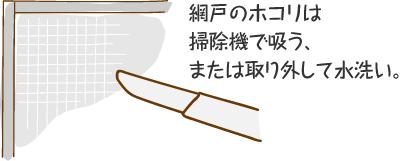 網戸のホコリは掃除機で吸う、または取り外して水洗い。