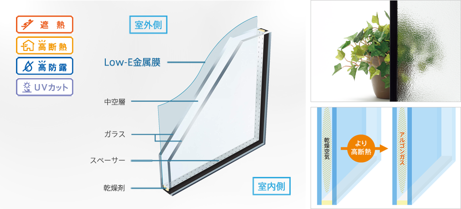 http://www.ykkap.co.jp/products/window/glass/low-e-thermal/img/main.png